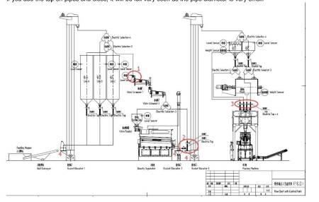 רישיון יצרן למפעל אריזה