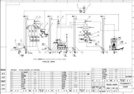 תכנון מפעלי מזון ביופוד